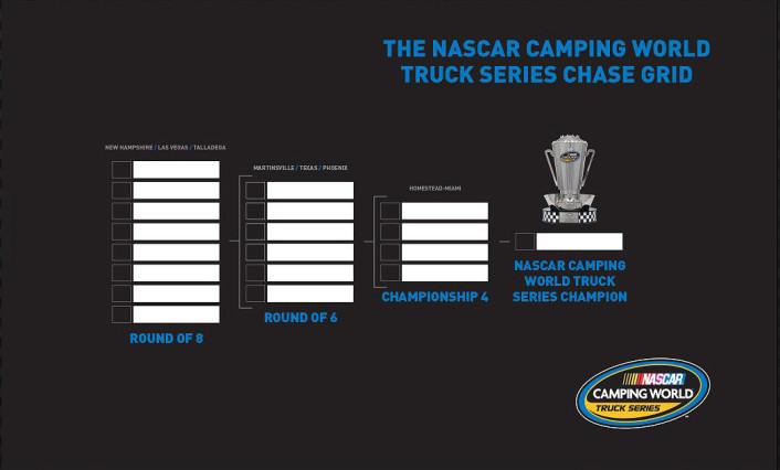 NASCAR-Chase-Grids-2016